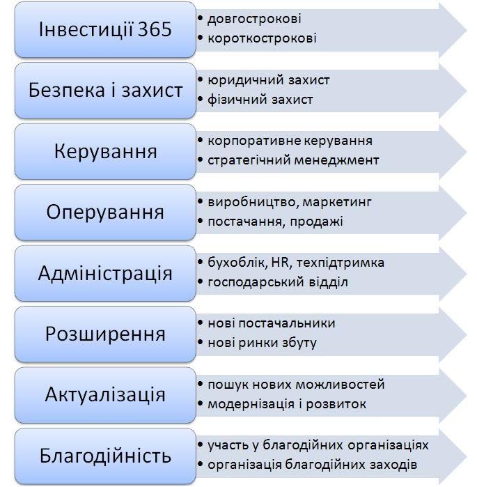 1 как создать прибыльный бизнес, инвестиции, ХЕАГЛОБЕ, Тимур Уваровит